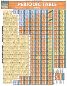 Periodic table of elements single page general books mcmaster periodic table of elements single page urtaz Gallery